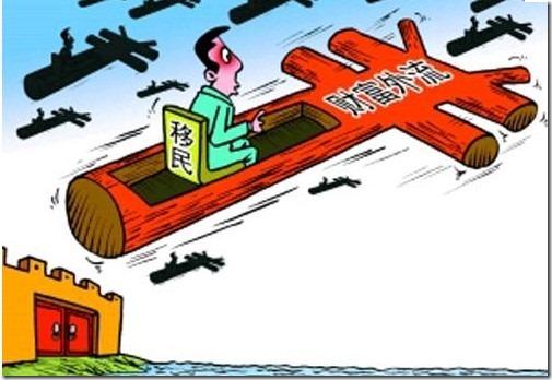 中国富人席卷上万亿热钱外逃